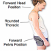 Surprising Facts About Posture